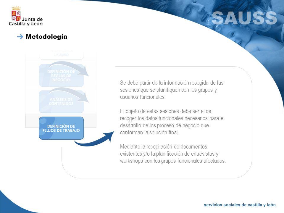 Metodología Se debe partir de la información recogida de las sesiones que se planifiquen con los grupos y usuarios funcionales. El objeto de estas ses