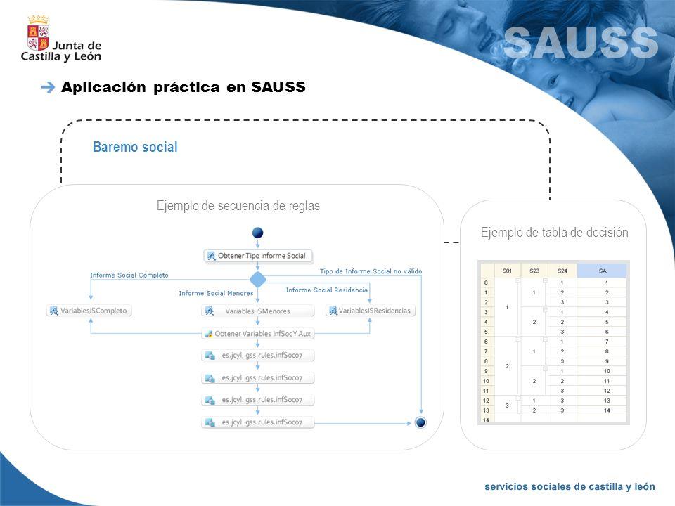Aplicación práctica en SAUSS Baremo social Ejemplo de tabla de decisión Ejemplo de secuencia de reglas