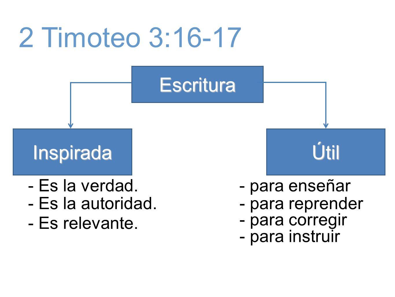 Escritura InspiradaÚtil - Es la verdad. - Es la autoridad. - Es relevante. - para enseñar - para reprender - para corregir - para instruir 2 Timoteo 3