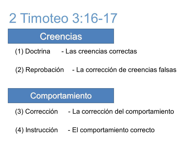 (1) Doctrina- Las creencias correctas Creencias (2) Reprobación- La corrección de creencias falsas (3) Corrección - La corrección del comportamiento Comportamiento (4) Instrucción - El comportamiento correcto 2 Timoteo 3:16-17