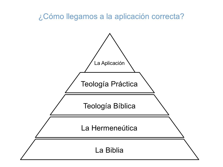 La Aplicación Teología Práctica Teología Bíblica La Hermeneútica La Biblia ¿Cómo llegamos a la aplicación correcta?
