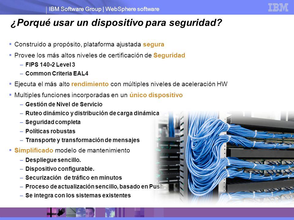 IBM Software Group | WebSphere software ¿Porqué usar un dispositivo para seguridad? Construido a propósito, plataforma ajustada segura Provee los más