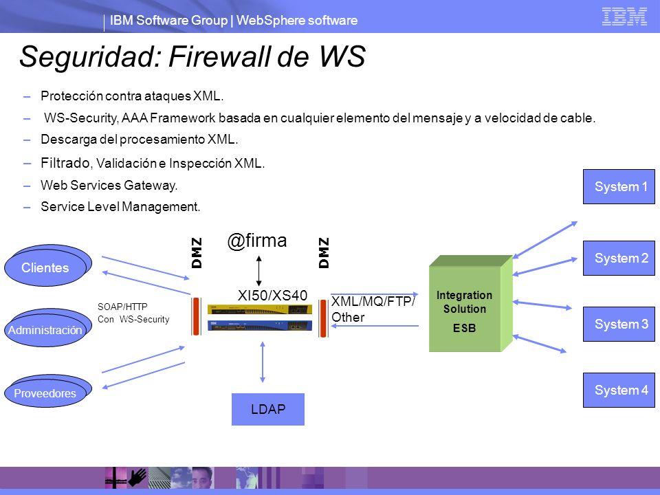 IBM Software Group | WebSphere software Seguridad: Firewall de WS –Protección contra ataques XML. – WS-Security, AAA Framework basada en cualquier ele