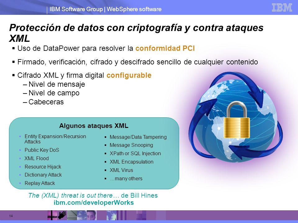 IBM Software Group | WebSphere software 14 Protección de datos con criptografía y contra ataques XML The (XML) threat is out there… de Bill Hines ibm.