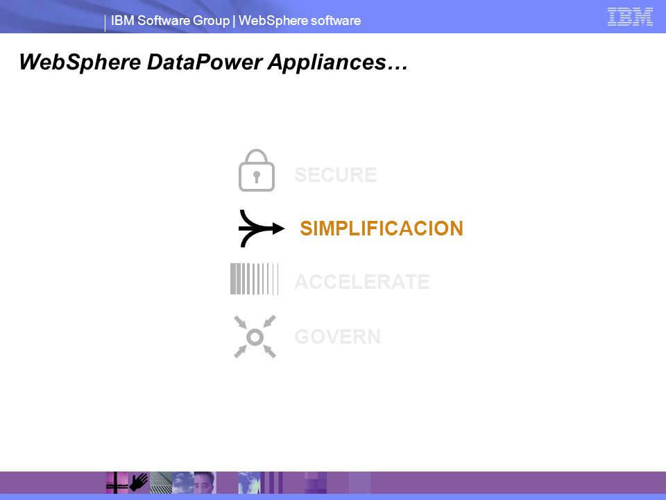IBM Software Group | WebSphere software WebSphere DataPower Appliances… ACCELERATE SECURE GOVERN SIMPLIFICACION