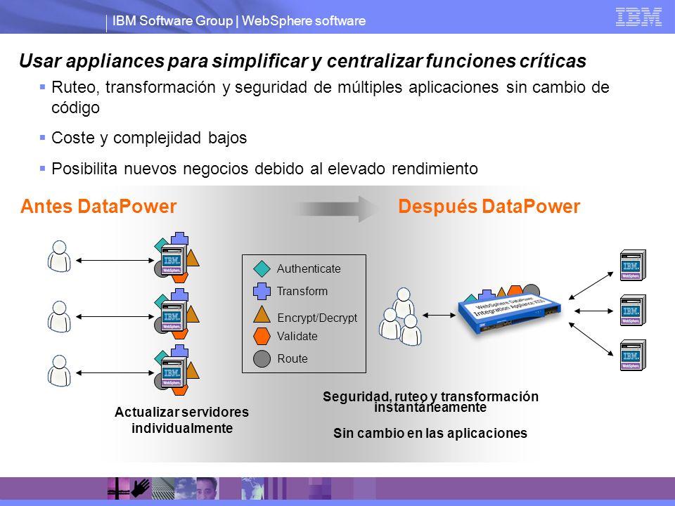 IBM Software Group | WebSphere software Actualizar servidores individualmente Antes DataPower Seguridad, ruteo y transformación instantáneamente Sin c
