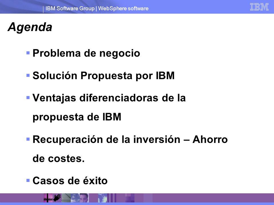 IBM Software Group | WebSphere software Comparativa en producción con ESB: Cliente de Finanzas Antes – 24 con planeado crecimiento hasta 48 servidores (HP DL-380, DL-385) Después – 10 appliances (IBM DataPower XI50)
