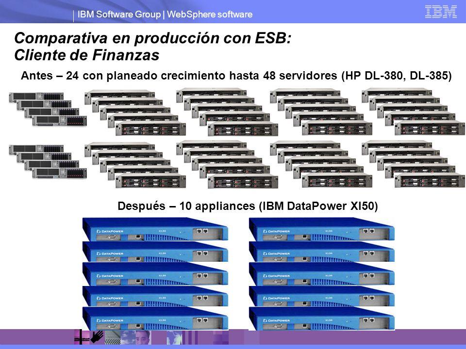 IBM Software Group | WebSphere software Comparativa en producción con ESB: Cliente de Finanzas Antes – 24 con planeado crecimiento hasta 48 servidores