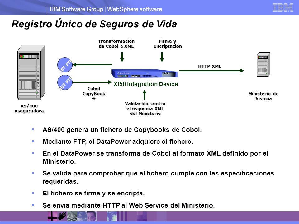 IBM Software Group | WebSphere software AS/400 genera un fichero de Copybooks de Cobol. Mediante FTP, el DataPower adquiere el fichero. En el DataPowe