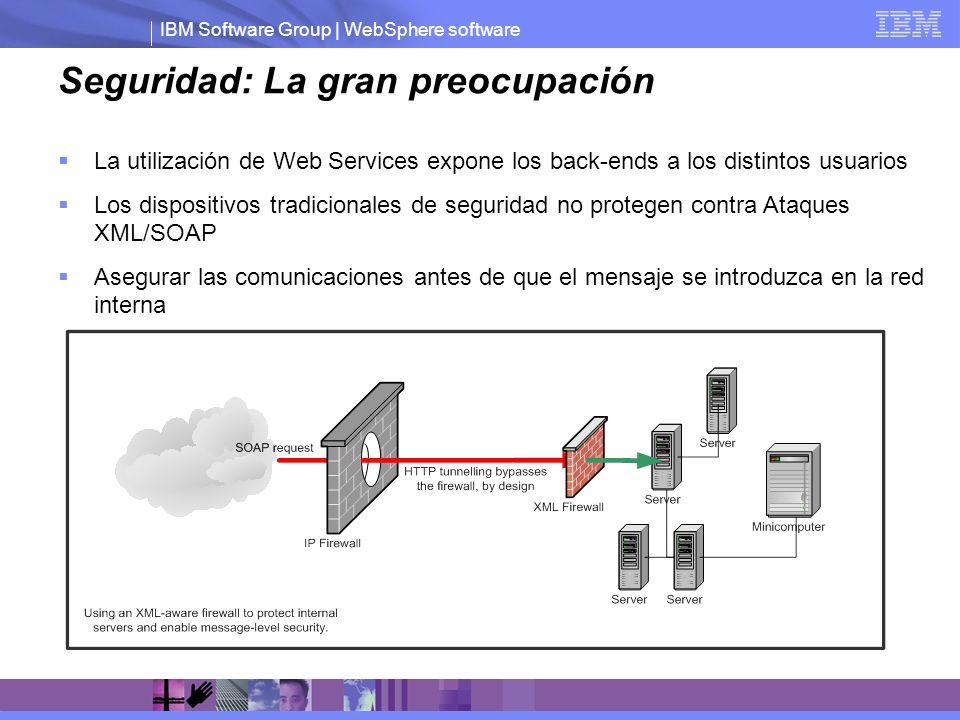 IBM Software Group | WebSphere software La utilización de Web Services expone los back-ends a los distintos usuarios Los dispositivos tradicionales de