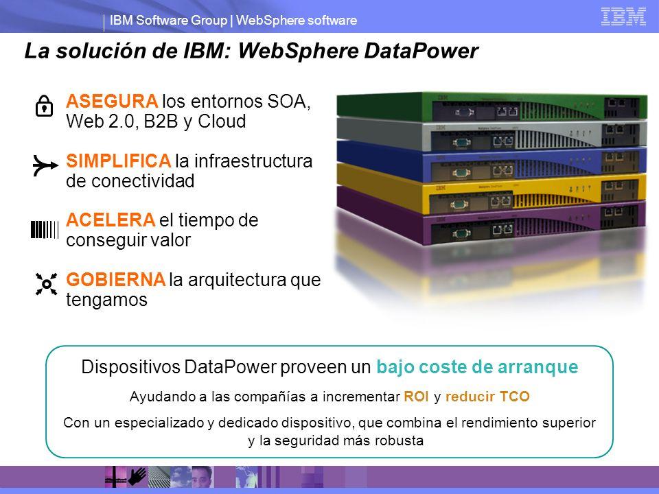 IBM Software Group | WebSphere software DataPower ajusta las necesidades de conetividad Volumenes extremos, latencia en micro segundos Calidad de servicio mejorada y rendimiento Configuración dirigida a LLM Puenteo de protocolos de mensajería Mensajería B2B (AS1/AS2/AS3) Gestión de perfiles de socios comerciales Visor de transacciones Alto rendimiento B2B Hardware ESB Conversión Any-to-any a alta velocidad Puenteo de protocolos amplio Ruteo dinámico e inteligente distribución de carga Seguridad de Web Services Política de gestión centralizada Autenticación muy amplia Autorización muy granuralizada XB60 XM70 XI50 XS40 DataPowe r XI50B