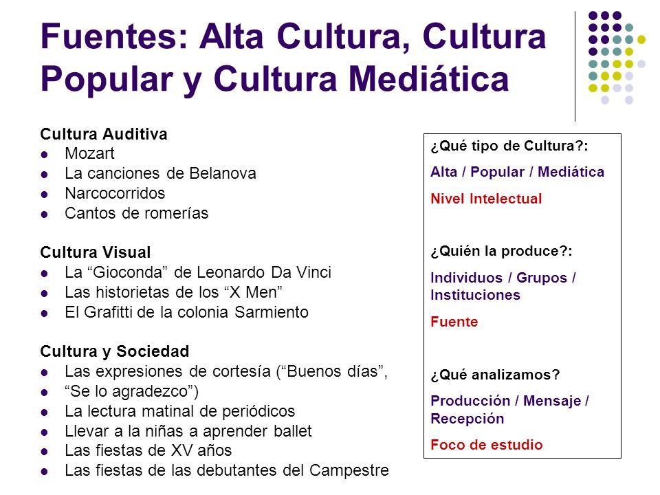 Fuentes: Alta Cultura, Cultura Popular y Cultura Mediática Cultura Auditiva Mozart La canciones de Belanova Narcocorridos Cantos de romerías Cultura V