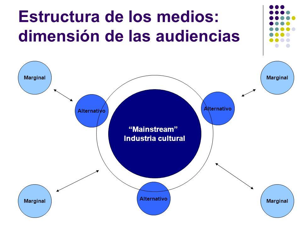 Estructura de los medios: dimensión de las audiencias Mainstream Industria cultural Alternativo Marginal