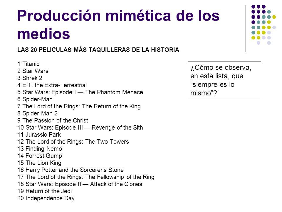 Producción mimética de los medios LAS 20 PELICULAS MÁS TAQUILLERAS DE LA HISTORIA 1 Titanic 2 Star Wars 3 Shrek 2 4 E.T. the Extra-Terrestrial 5 Star