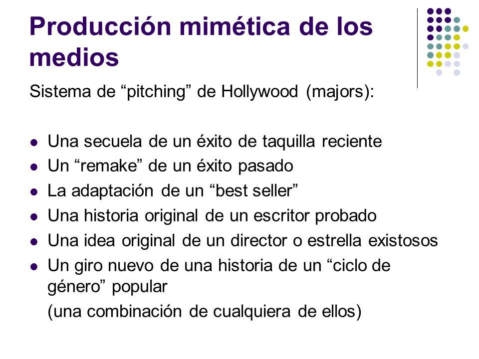 Producción mimética de los medios Sistema de pitching de Hollywood (majors): Una secuela de un éxito de taquilla reciente Un remake de un éxito pasado