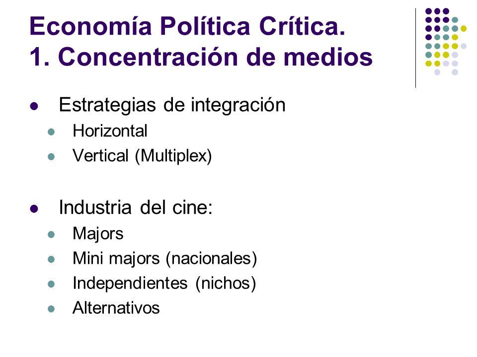 Economía Política Crítica. 1. Concentración de medios Estrategias de integración Horizontal Vertical (Multiplex) Industria del cine: Majors Mini major