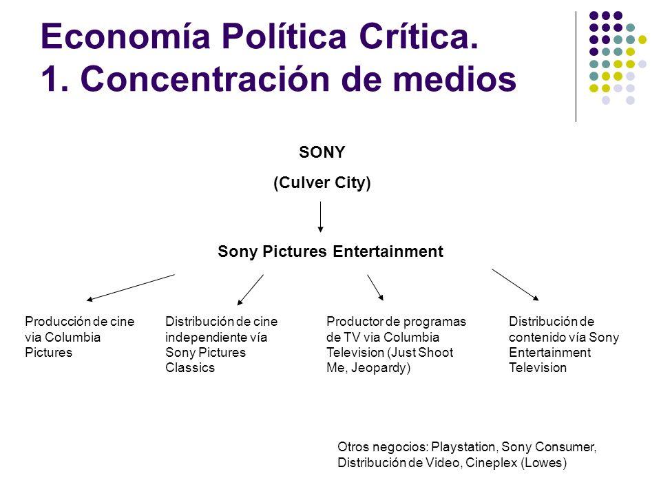 Economía Política Crítica. 1. Concentración de medios SONY (Culver City) Sony Pictures Entertainment Producción de cine via Columbia Pictures Distribu