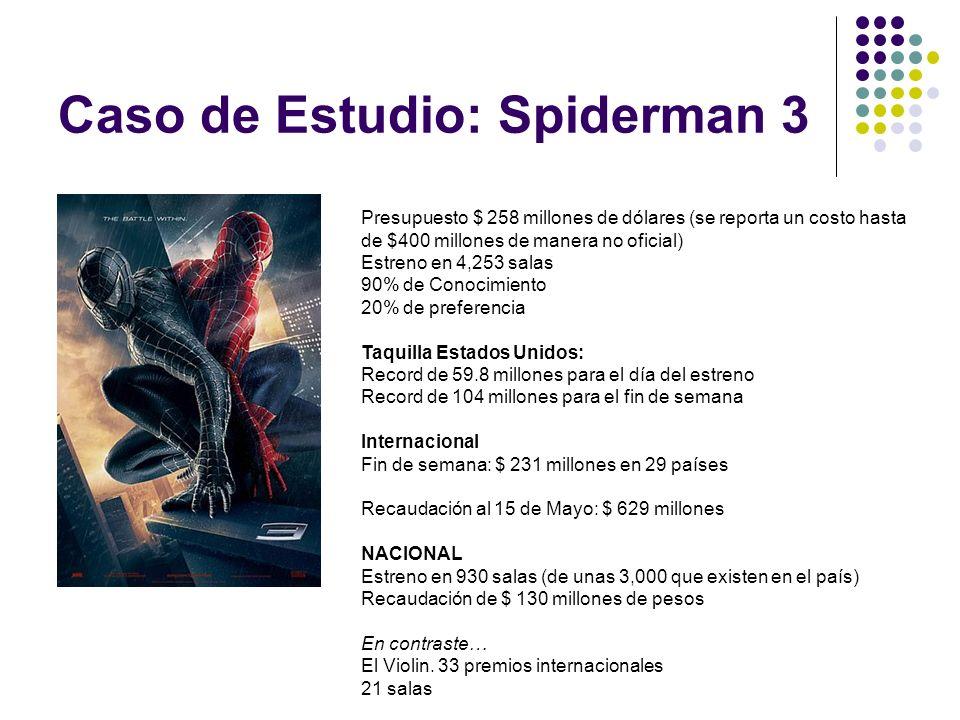 Caso de Estudio: Spiderman 3 Presupuesto $ 258 millones de dólares (se reporta un costo hasta de $400 millones de manera no oficial) Estreno en 4,253