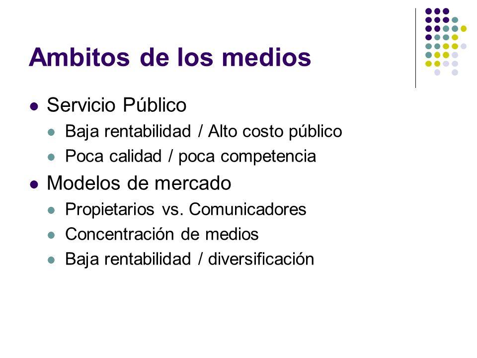 Ambitos de los medios Servicio Público Baja rentabilidad / Alto costo público Poca calidad / poca competencia Modelos de mercado Propietarios vs. Comu