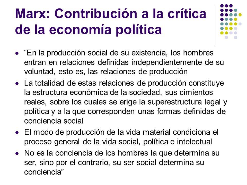 Marx: Contribución a la crítica de la economía política En la producción social de su existencia, los hombres entran en relaciones definidas independi