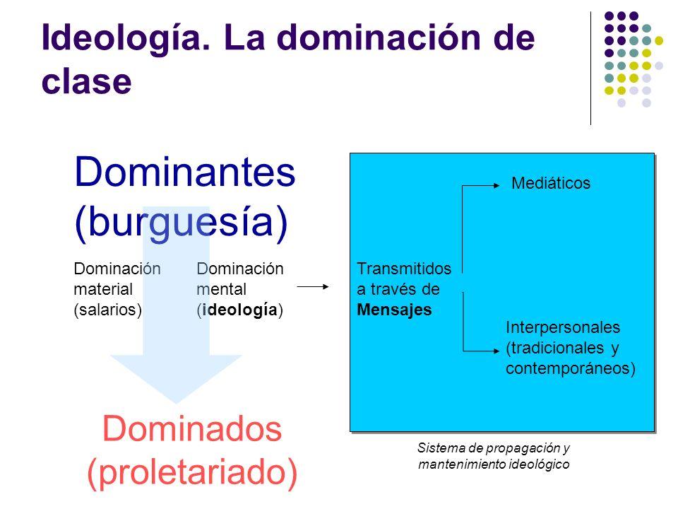 Ideología. La dominación de clase Dominantes (burguesía) Dominados (proletariado) Dominación material (salarios) Dominación mental (ideología) Transmi