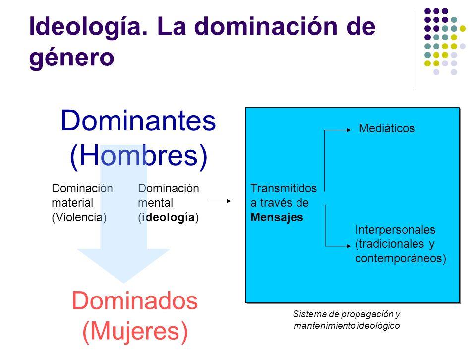 Ideología. La dominación de género Dominantes (Hombres) Dominados (Mujeres) Dominación material (Violencia) Dominación mental (ideología) Transmitidos