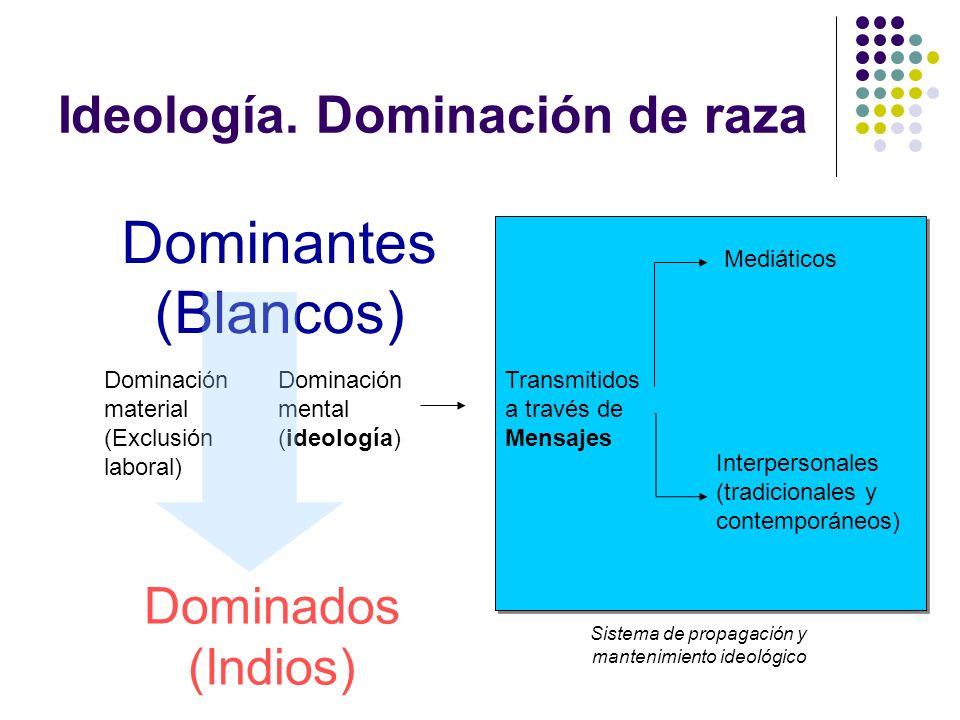 Ideología. Dominación de raza Dominantes (Blancos) Dominados (Indios) Dominación material (Exclusión laboral) Dominación mental (ideología) Transmitid