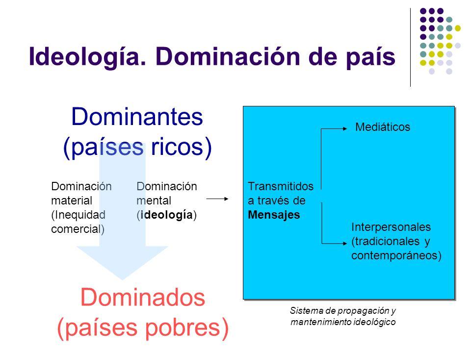 Ideología. Dominación de país Dominantes (países ricos) Dominados (países pobres) Dominación material (Inequidad comercial) Dominación mental (ideolog