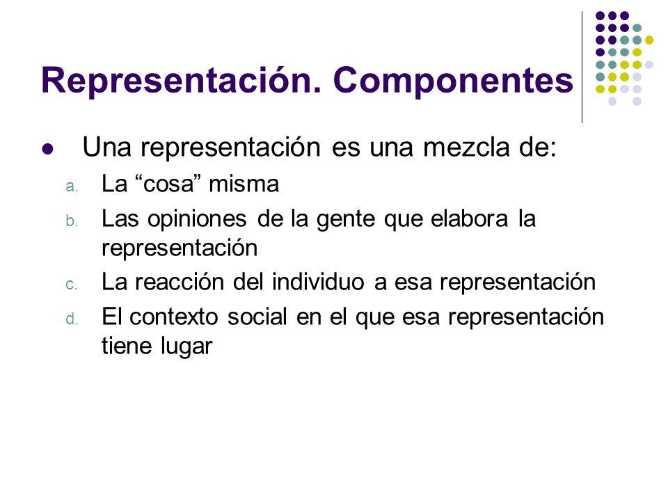 Representación. Componentes Una representación es una mezcla de: a. La cosa misma b. Las opiniones de la gente que elabora la representación c. La rea