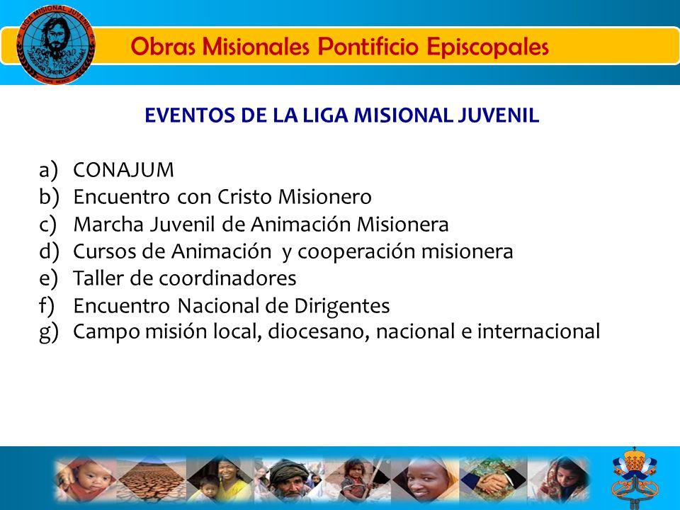 EVENTOS DE LA LIGA MISIONAL JUVENIL a)CONAJUM b)Encuentro con Cristo Misionero c)Marcha Juvenil de Animación Misionera d)Cursos de Animación y coopera