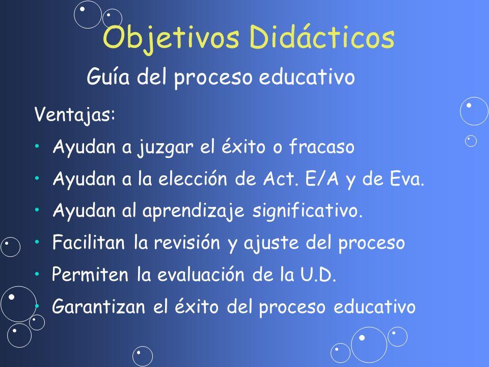 Ventajas: Ayudan a juzgar el éxito o fracaso Ayudan a la elección de Act. E/A y de Eva. Ayudan al aprendizaje significativo. Facilitan la revisión y a