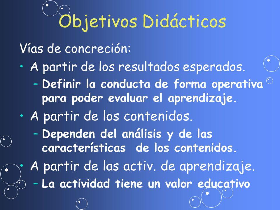 Vías de concreción: A partir de los resultados esperados. – –Definir la conducta de forma operativa para poder evaluar el aprendizaje. A partir de los