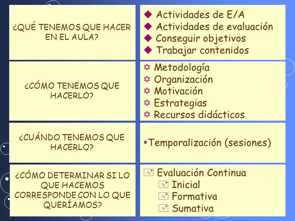 ¿QUÉ TENEMOS QUE HACER EN EL AULA? u Actividades de E/A u Actividades de evaluación u Conseguir objetivos u Trabajar contenidos ¿CÓMO TENEMOS QUE HACE