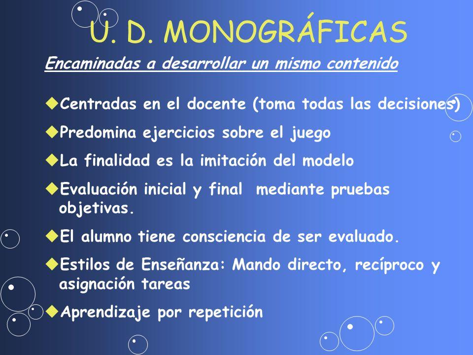 U. D. MONOGRÁFICAS Encaminadas a desarrollar un mismo contenido uCentradas en el docente (toma todas las decisiones) uPredomina ejercicios sobre el ju