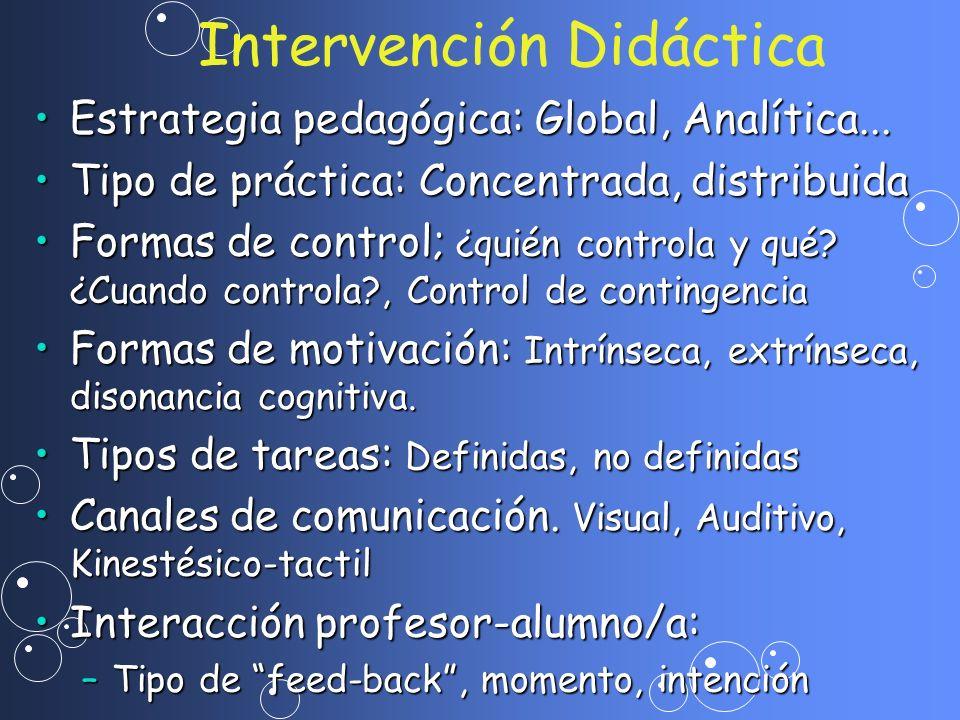Intervención Didáctica Estrategia pedagógica: Global, Analítica...Estrategia pedagógica: Global, Analítica... Tipo de práctica: Concentrada, distribui