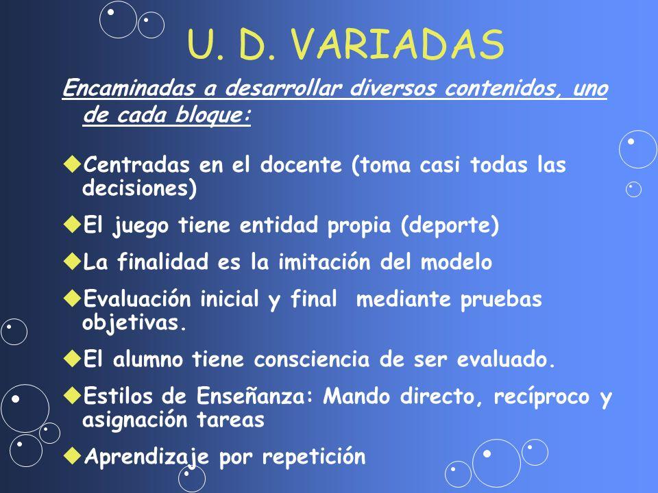 Las actividades de evaluación SÓLO corresponderán a los contenidos de la U.