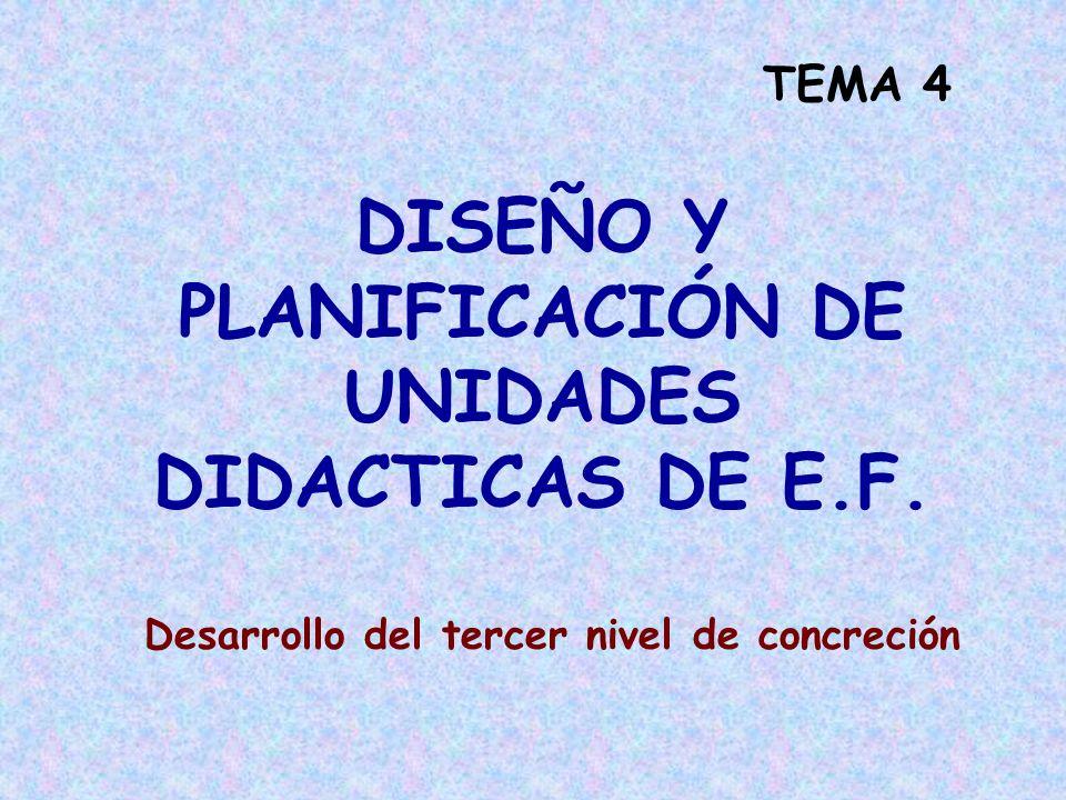 BALONMANO 123456789101112131415 POSICIÓN BASICA X ADAPTACIÓN DEL BALON X DOMINIO DEL BALON X DESPLAZAMIENTO SIN BALON X CAMBIOS DE DIRECCIÓN X X RECEPCIÓN XXX PASE XX LANZAMIENTO A PUERTA X XX BOTE X X DESMARQUE - FINTA X MARCAJE X BLOCAJE - ROBO BALON X PORTERO X TACT.