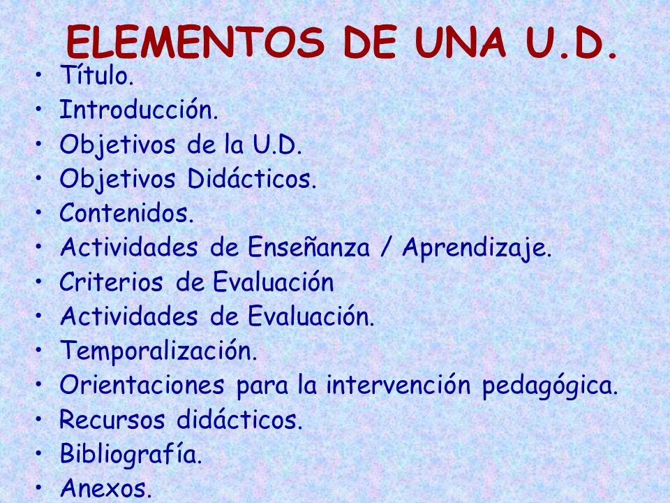 Características de las act.E/A: –Interrelación y coherencia entre ellas.