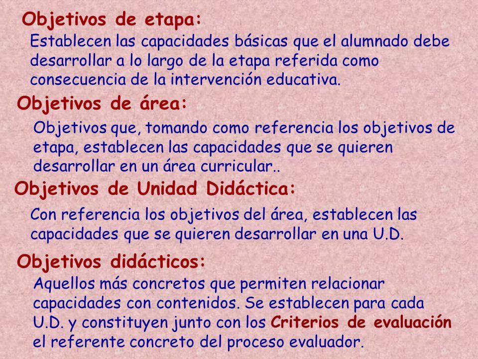 Criterios para seleccionar - establecer c.: –Adecuado al nivel evolutivo del alumno/a –Partir de conocimientos iniciales.