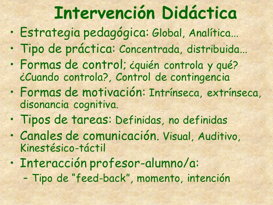 Intervención Didáctica Estrategia pedagógica: Global, Analítica... Tipo de práctica: Concentrada, distribuida... Formas de control; ¿quién controla y