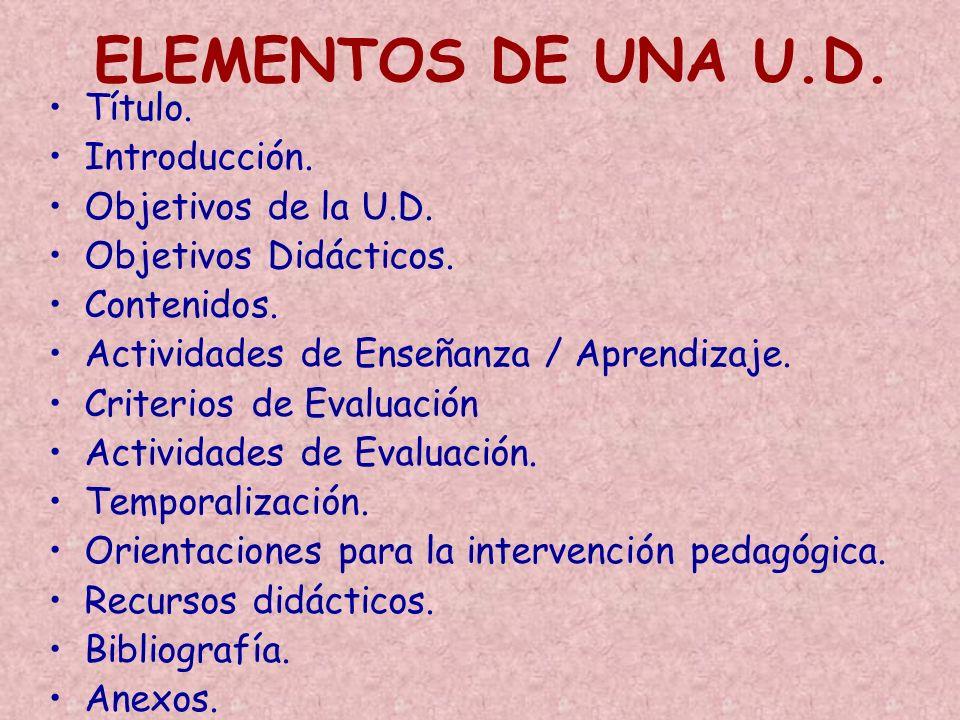 ELEMENTOS DE UNA U.D. Título. Introducción. Objetivos de la U.D. Objetivos Didácticos. Contenidos. Actividades de Enseñanza / Aprendizaje. Criterios d