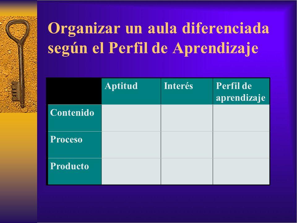 Organizar un aula diferenciada según el Perfil de Aprendizaje AptitudInterésPerfil de aprendizaje Contenido Proceso Producto