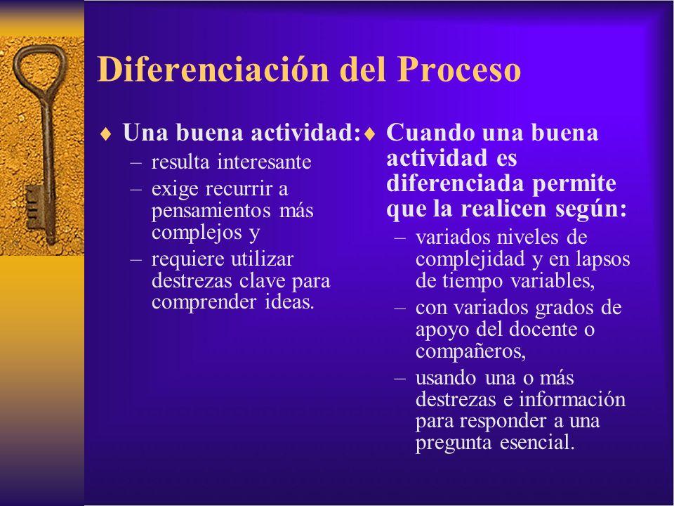 Diferenciación del Proceso Una buena actividad: –resulta interesante –exige recurrir a pensamientos más complejos y –requiere utilizar destrezas clave