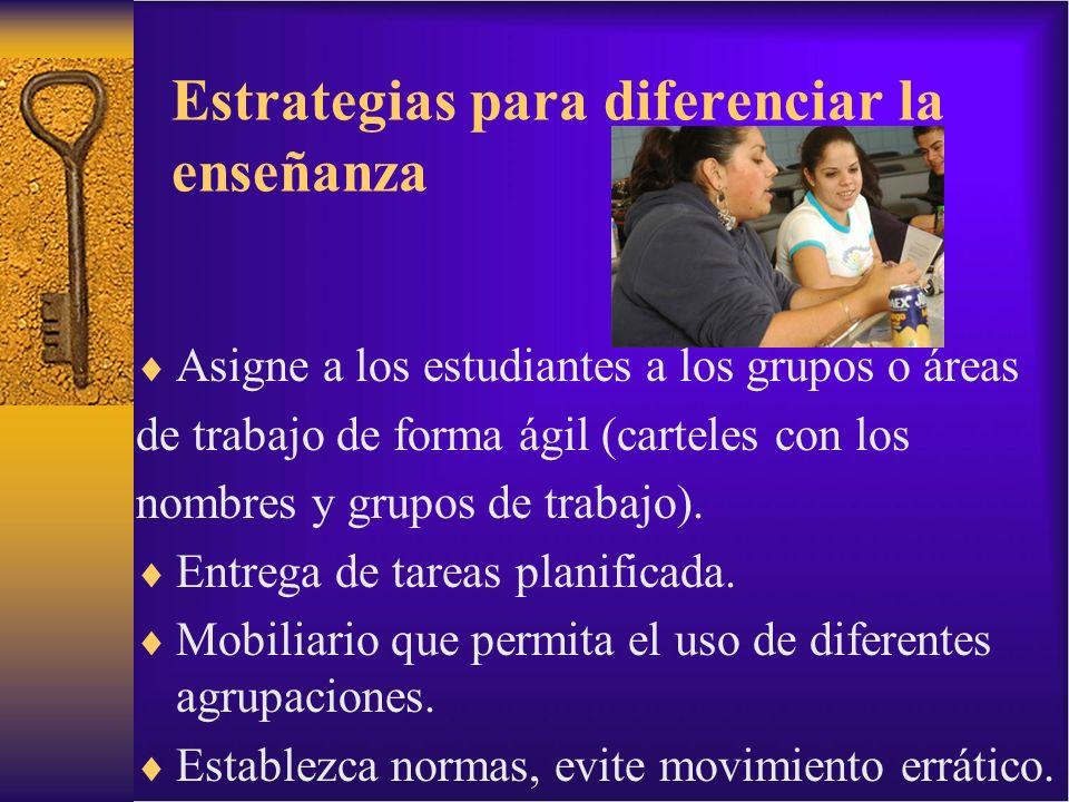 Estrategias para diferenciar la enseñanza Asigne a los estudiantes a los grupos o áreas de trabajo de forma ágil (carteles con los nombres y grupos de