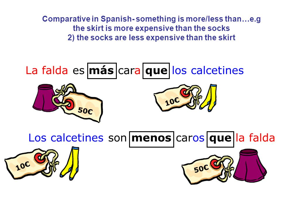 Comparative in Spanish- something is more/less than…e.g the skirt is more expensive than the socks 2) the socks are less expensive than the skirt La f