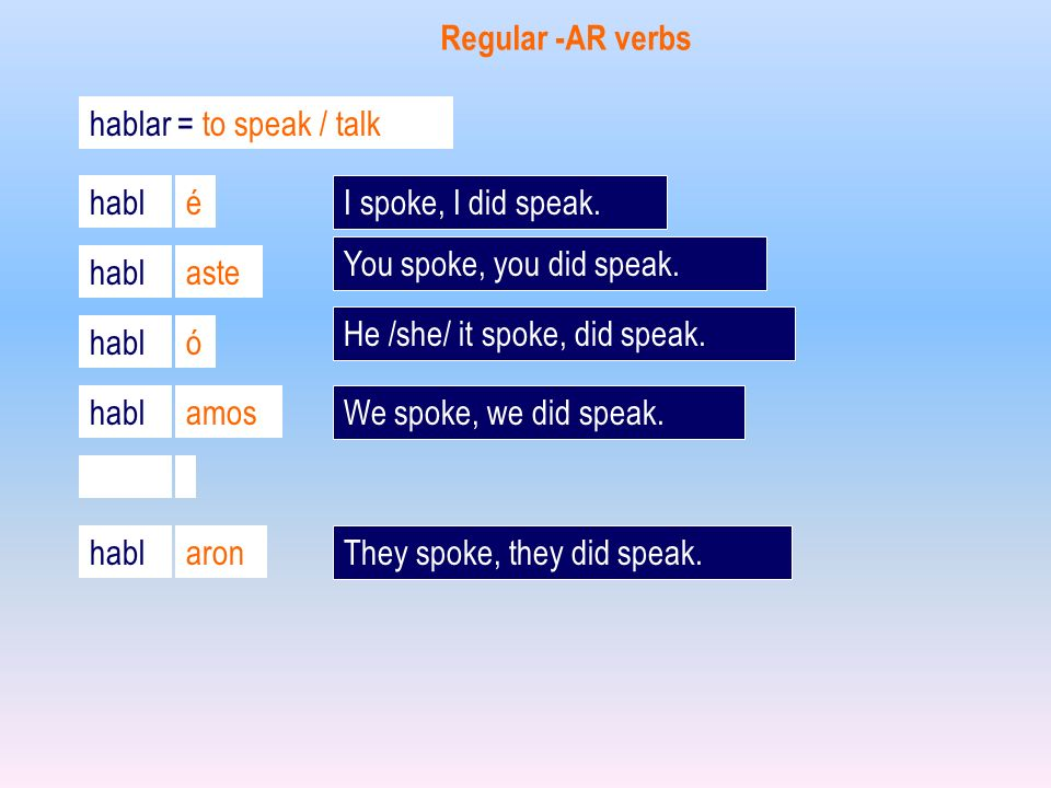 Choose 3 of the verbs below and write them out in full: aceptar = to accept cantar = to sing amar = to love charlar = to chat llorar= to cry arreglar = to fix dibujar = to draw mirar = to look at ayudar = to help entrar = to go in saltar = to jump ganar = to win viajar = to travel bailar = to dance lavar = to wash tomar el sol – to sunbathe Regular -AR verbs
