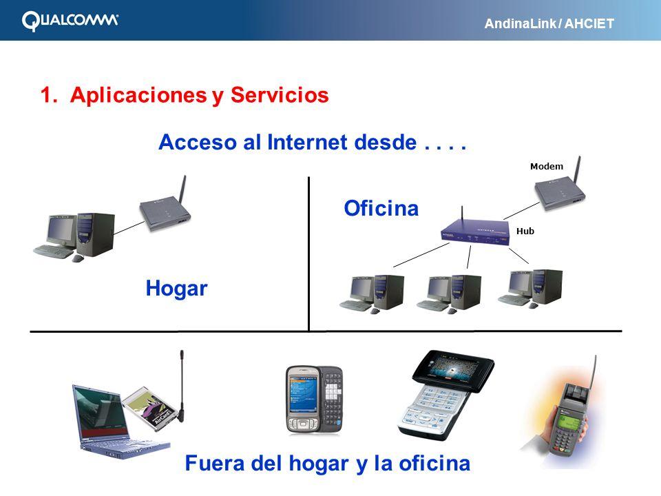 AndinaLink / AHCIET 1. Aplicaciones y Servicios Hub Modem Hogar Acceso al Internet desde.... Fuera del hogar y la oficina Oficina