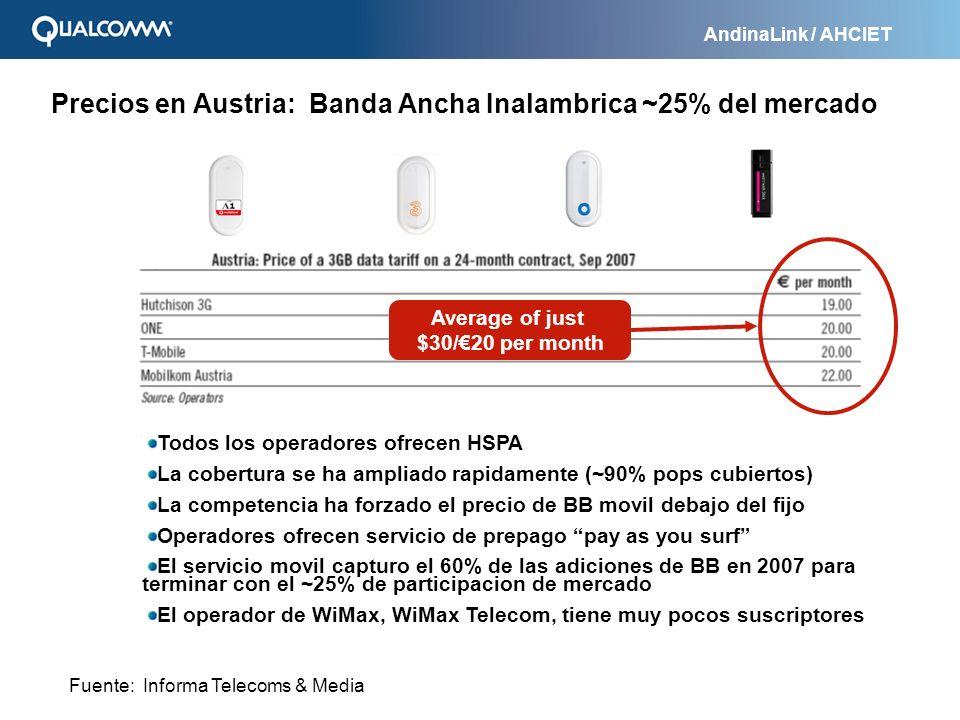 AndinaLink / AHCIET Precios en Austria: Banda Ancha Inalambrica ~25% del mercado Todos los operadores ofrecen HSPA La cobertura se ha ampliado rapidam