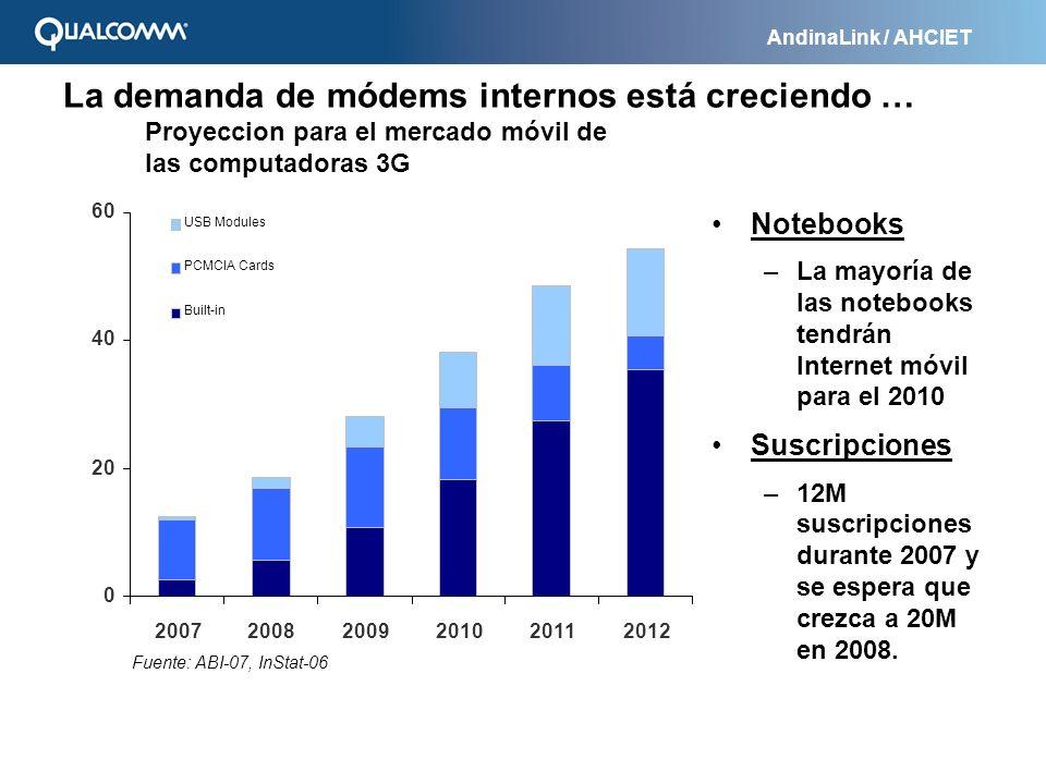 AndinaLink / AHCIET Notebooks –La mayoría de las notebooks tendrán Internet móvil para el 2010 Suscripciones –12M suscripciones durante 2007 y se espe