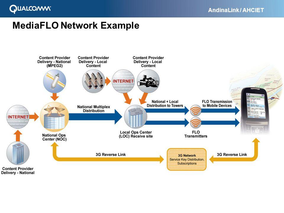 AndinaLink / AHCIET MediaFLO Network Example